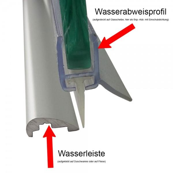 Wasserabweisprofil Set